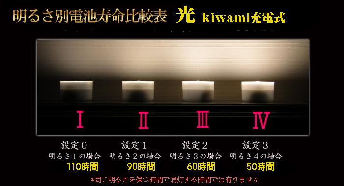 充電式光kiwami電池寿命比較