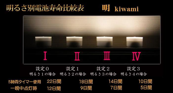 光kiwami電池寿命比較