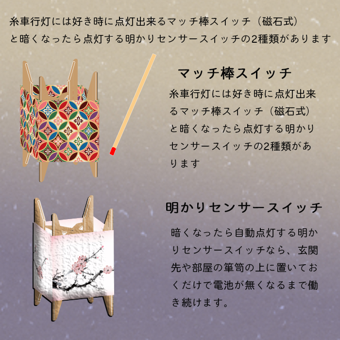糸車行灯【藍しぼり】説明図