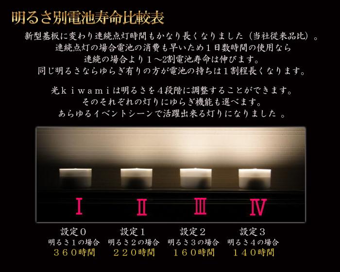 明るさ4段階調節機能